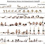 Download the Ashtanga Intermediate Series Chart – FREE