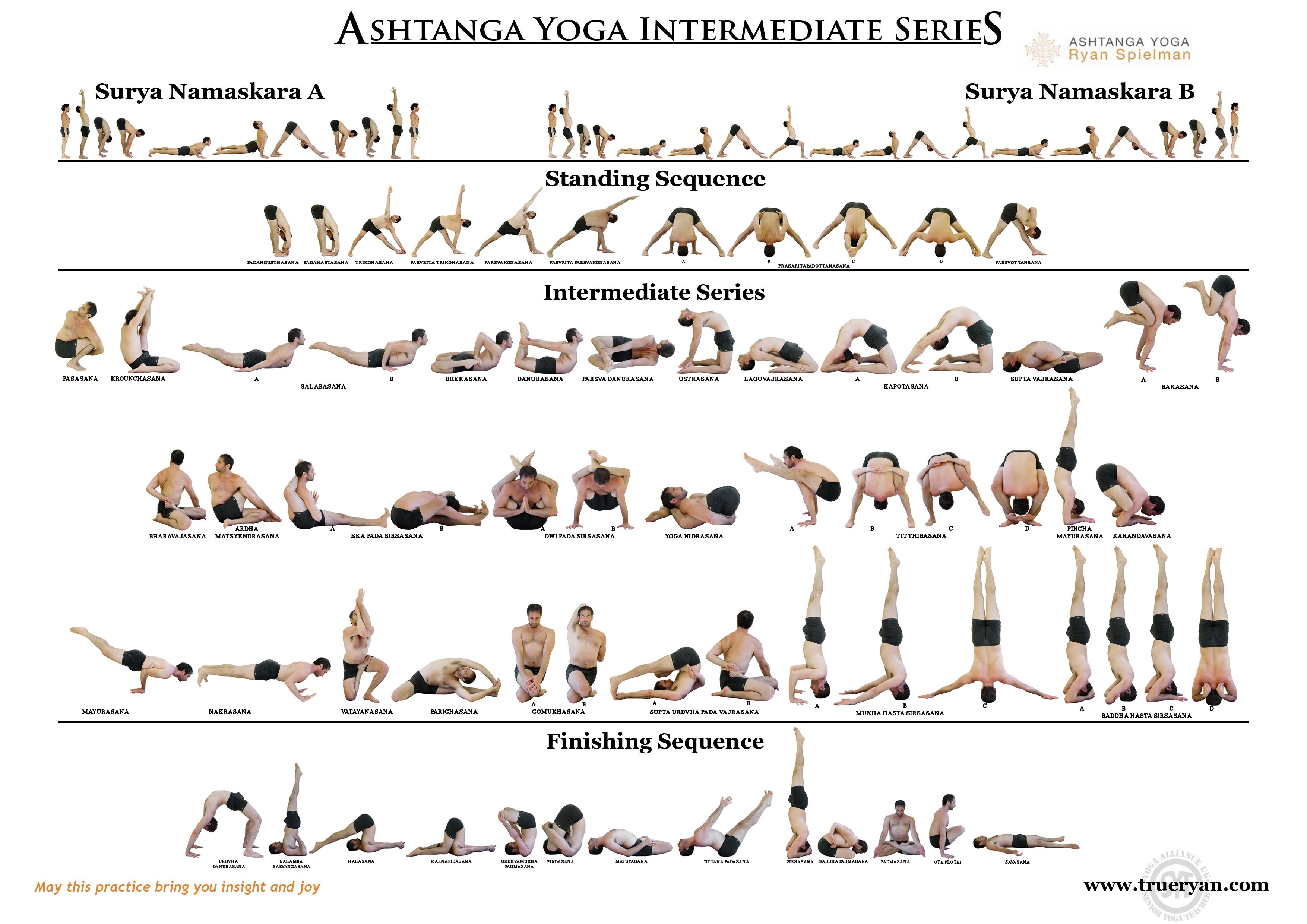 Download the Ashtanga Intermediate Series Chart - FREE ...